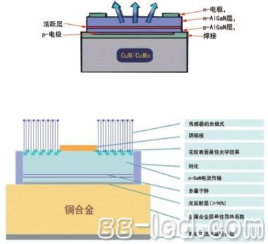 芯片的设计原理_芯片内部设计原理和结构(dc/dc降压电源芯片为例) 电子发烧友网